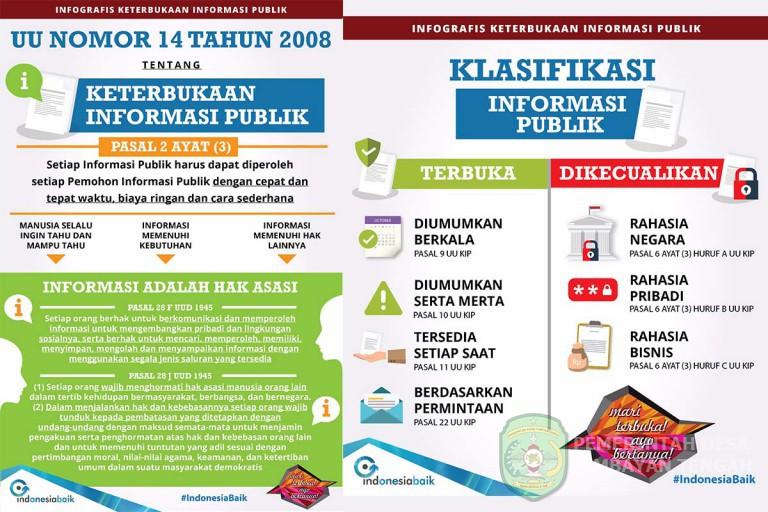 KLASIFIKASI+INFORMASI+PUBLIK.jpg